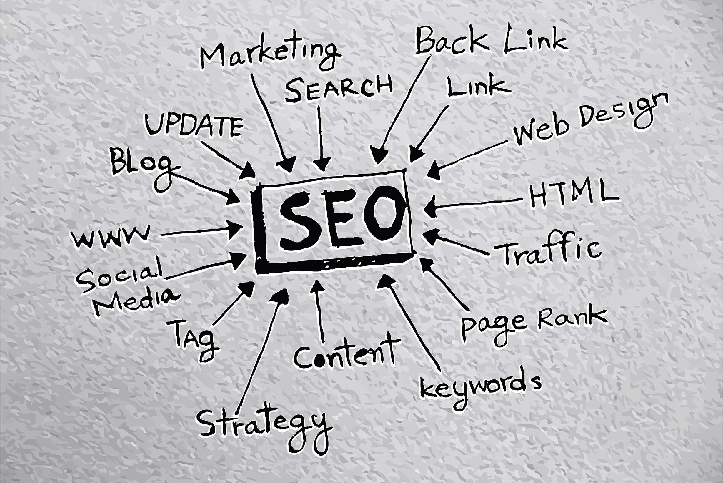 Top 5 Factors to Look For When Selecting an SEO Company